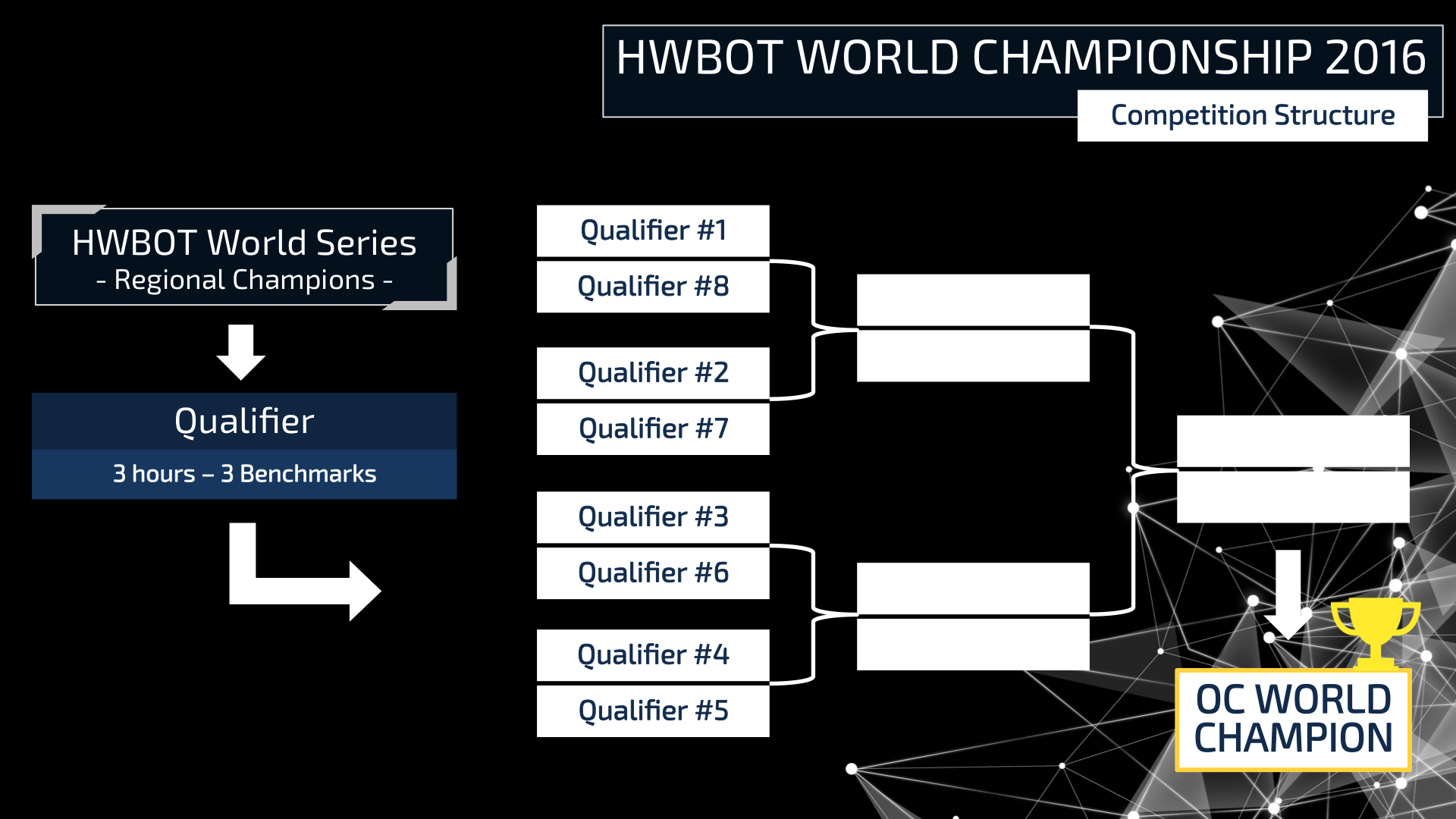 HWC16-Structure