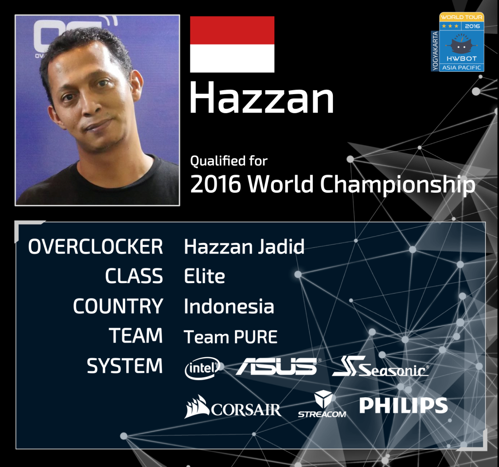 hazzan world championship ticket