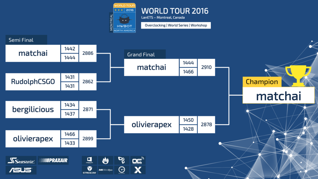 HWS16-LanETS-Brackets-AOC-Champion