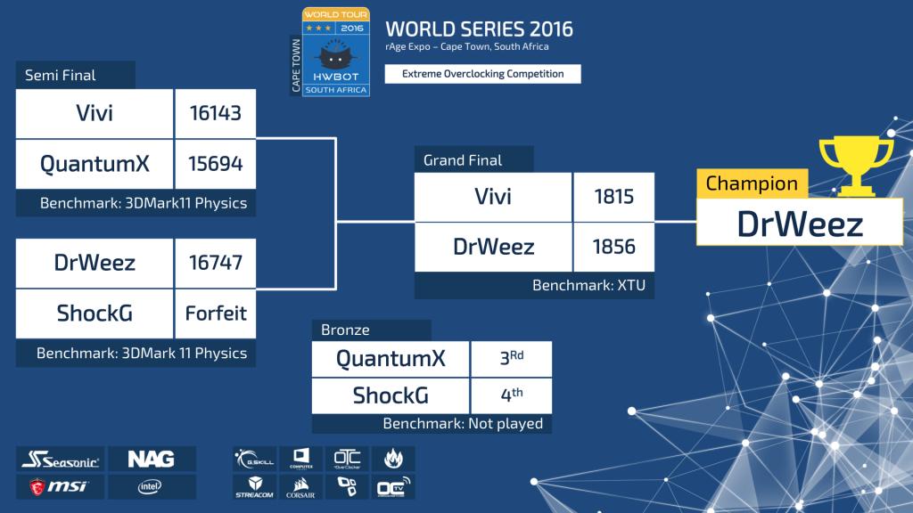 HWS16-RAGE-Brackets-XOC