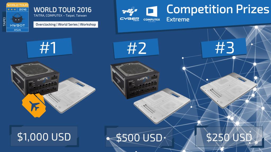 HWT16-CPX-Prizes-XOC