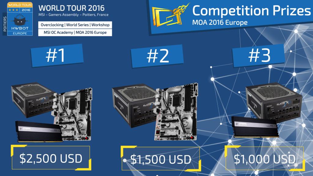 HWT16-GA-Prizes-XOC