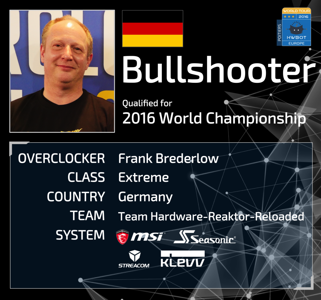 bullshooter world championship ticket