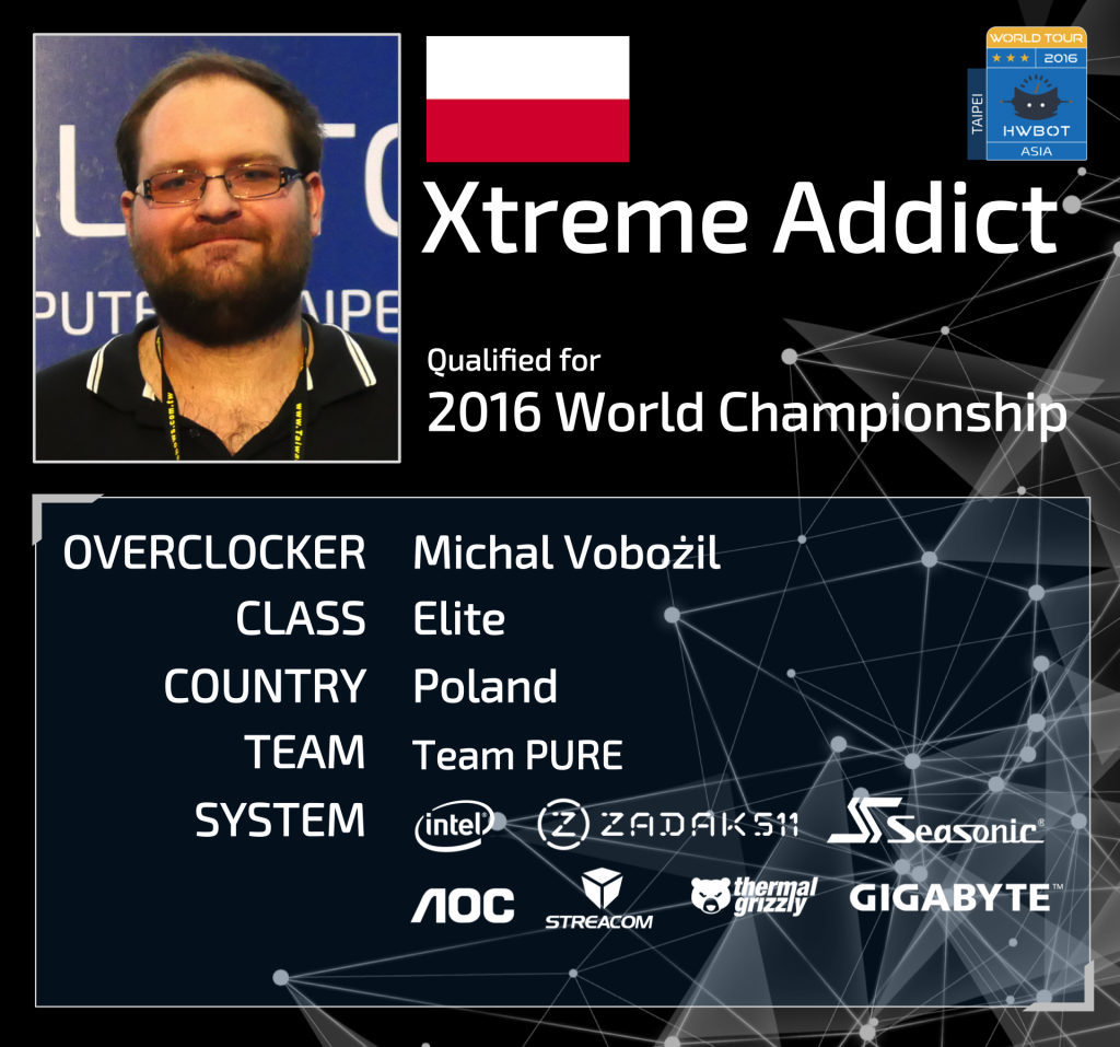 xtreme addict world championship ticket