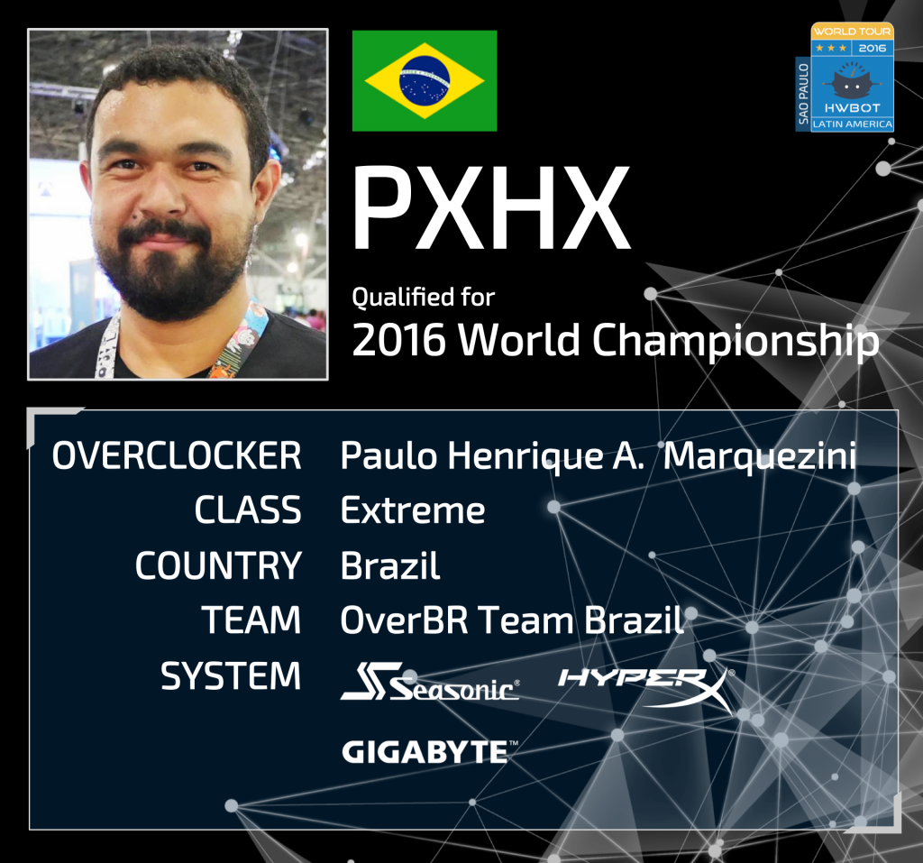 pxhx world championship ticket